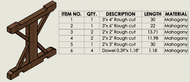 CUT LIST in SOLIDWORKS Drawing