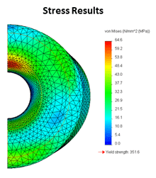 Stress Results