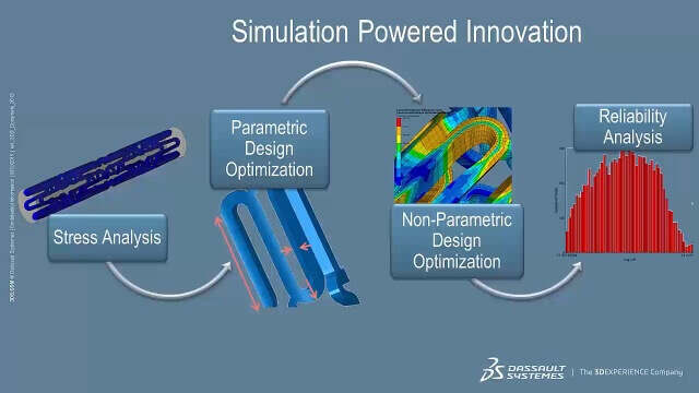 heart stent design optimization workflow with abaqus