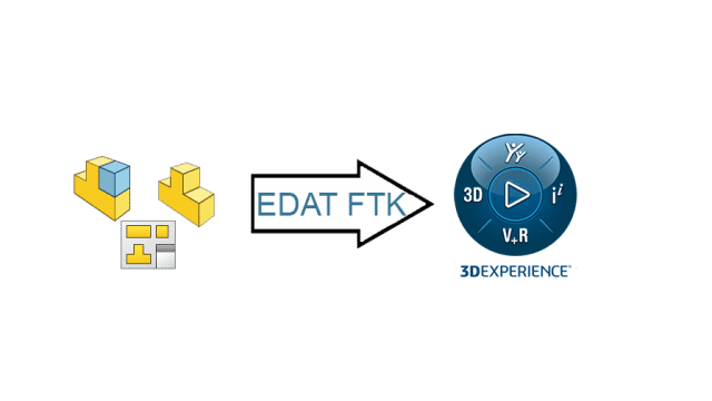 Use EDAT FTK to upload SOLIDWORKS files to the 3DEXPERIENCE Platform.